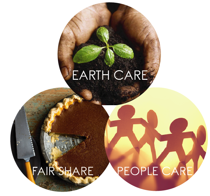 EARTHCARE_PEOPLECARE_FAIRSHARE