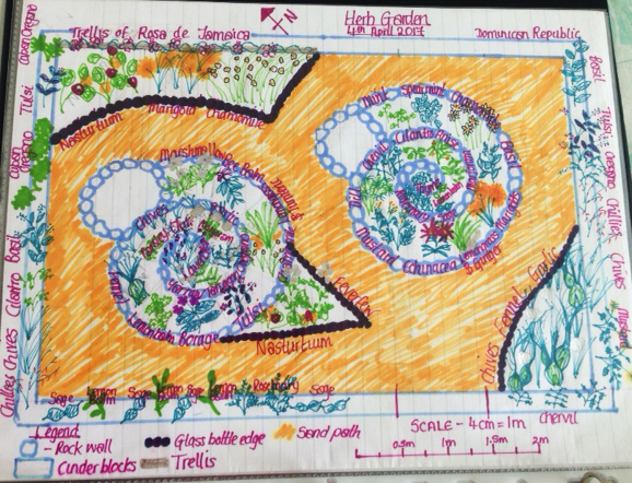 Final_Permaculture_Design_Herb_Spiral_Garden